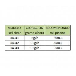 CAL.AUTOMAG VAILLANT MINI ES 11-0/1 XI H LED 11L PILAS INT. G/B