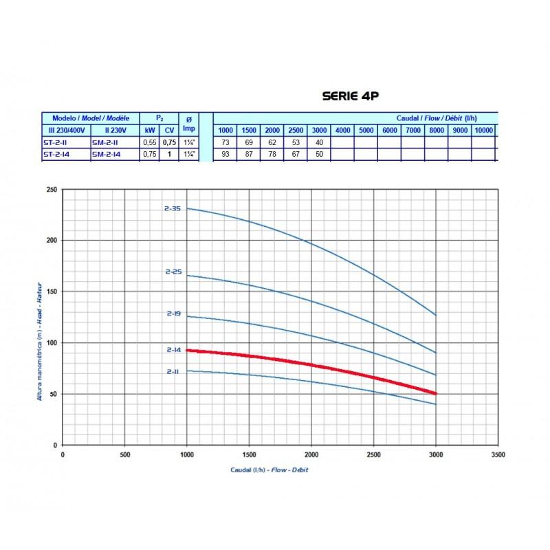 TERMO ANTICAL TESY 30L SLIM VERT. GCV 303516D D06 TS2RC
