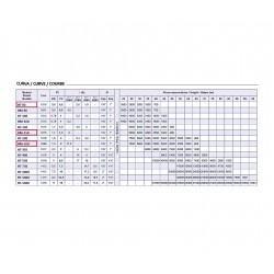 TERMO BILIGHT TESY 150L VERTICAL GCV1504430 B11 TSRC